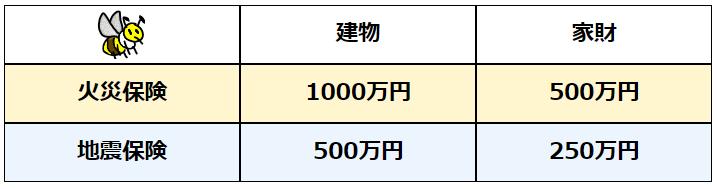 f:id:hachinokoto:20190619005245p:plain