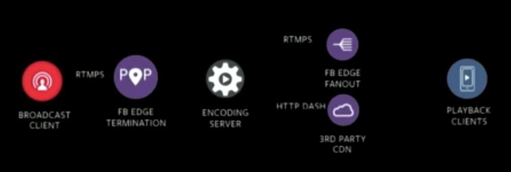 f:id:hacking15dog:20200613011430p:plain