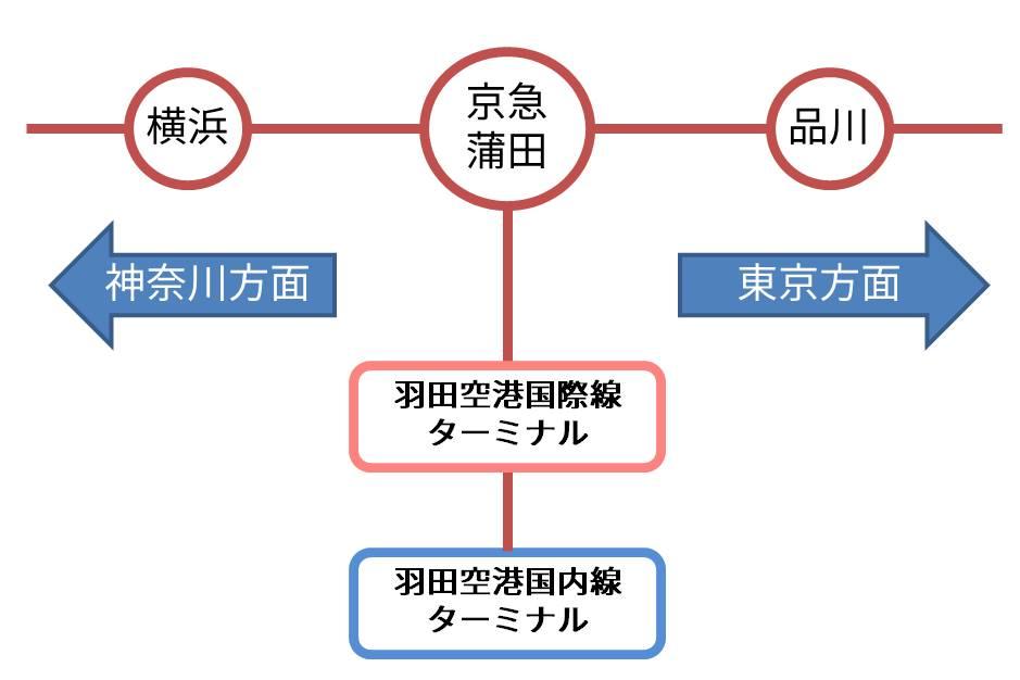 f:id:hacohugu:20170918230707j:plain