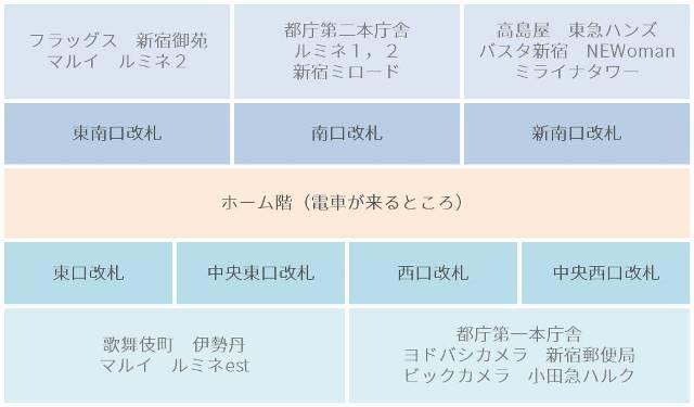 f:id:hacohugu:20170925214503j:plain