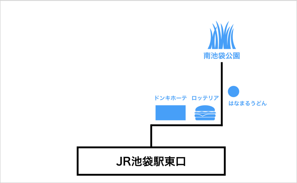 f:id:hacohugu:20180530234721j:plain