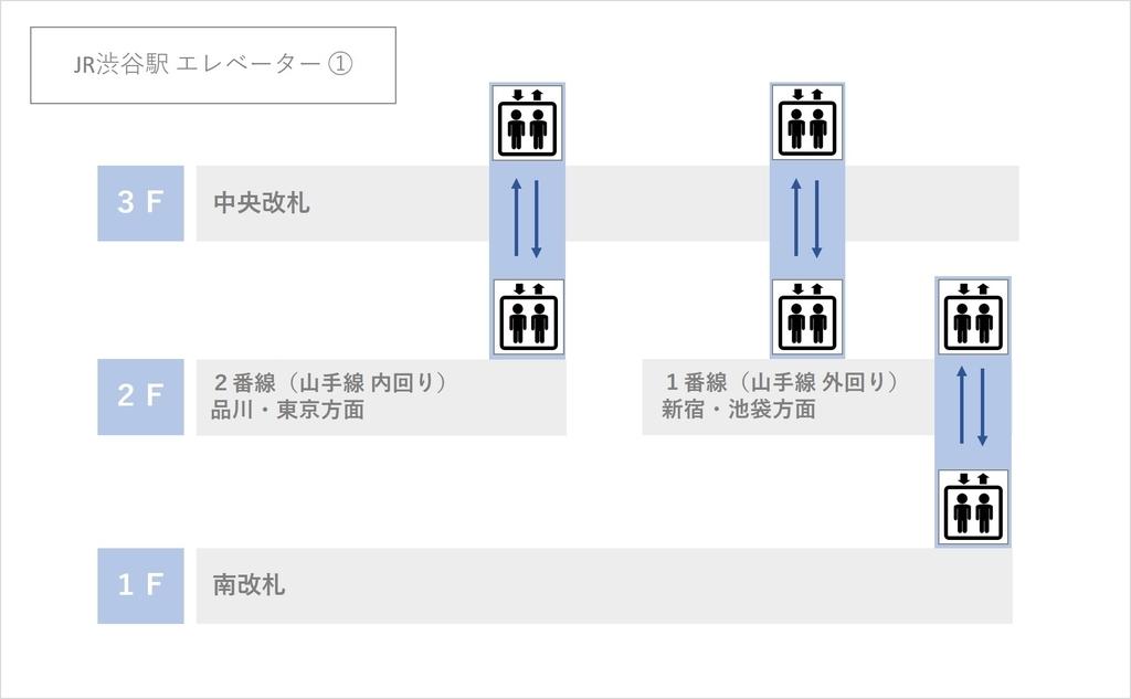 f:id:hacohugu:20181127114612j:plain