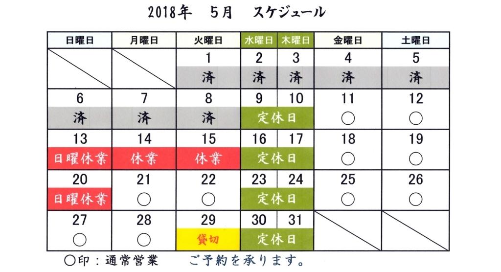 f:id:hacokibi:20180508130854j:plain
