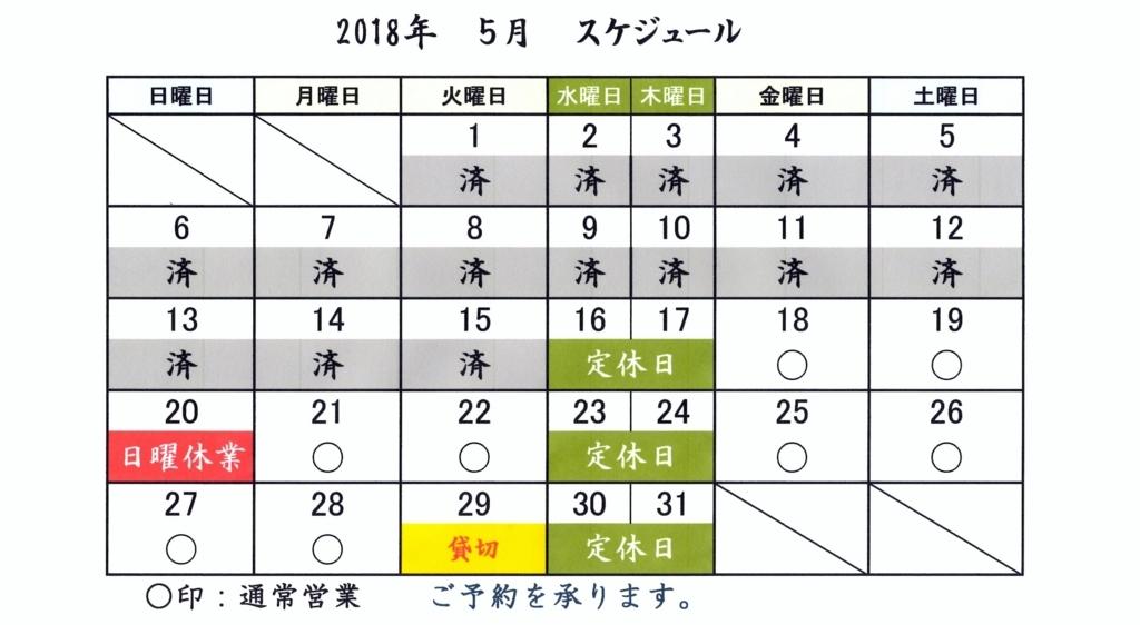 f:id:hacokibi:20180515201026j:plain