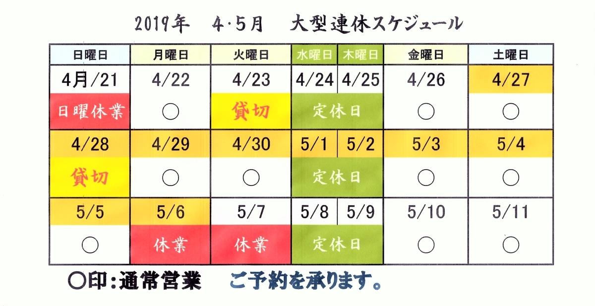 f:id:hacokibi:20190420072844j:plain