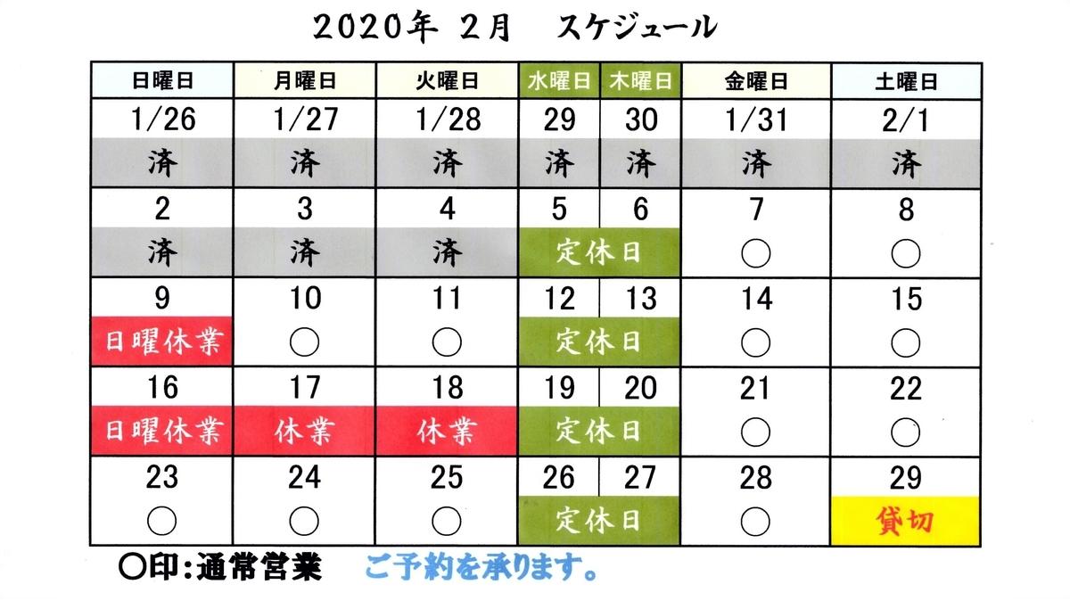 f:id:hacokibi:20200204111954j:plain