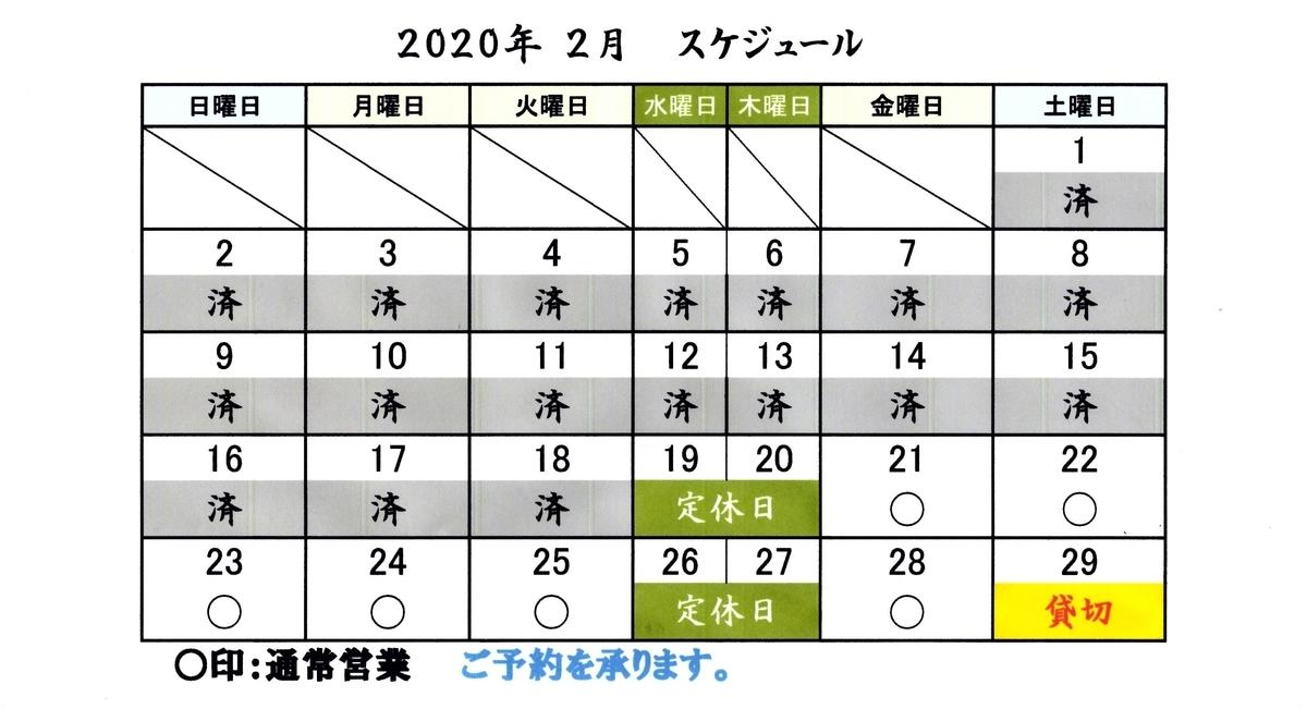 f:id:hacokibi:20200218182306j:plain