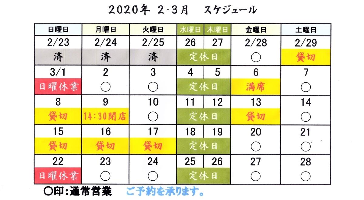 f:id:hacokibi:20200225110048j:plain