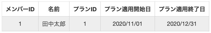f:id:hacomono-tech:20210303222237p:plain