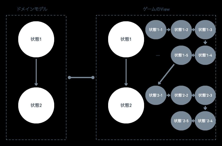 f:id:hadashia:20201223115652p:plain