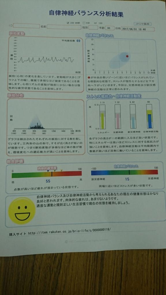 f:id:hadashisensei:20170602210838j:plain