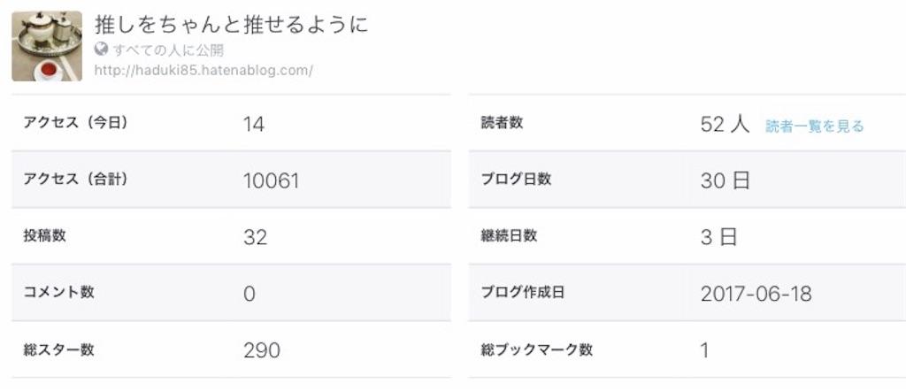 f:id:haduki85:20170814215538j:image