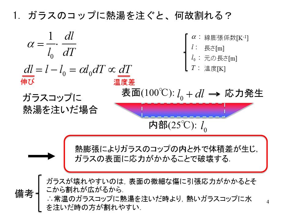 f:id:hageatama-:20180107130545p:plain
