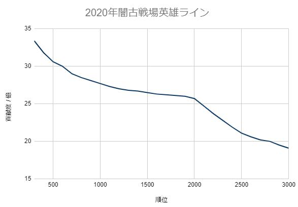 f:id:hageatama-:20201121220424p:plain