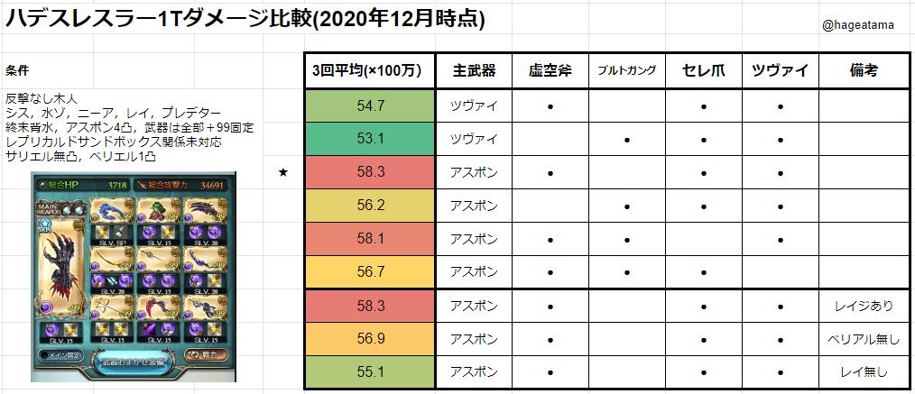f:id:hageatama-:20201209183230p:plain