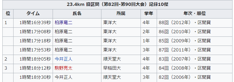 f:id:hagebo-zu5000m:20180119222342p:plain