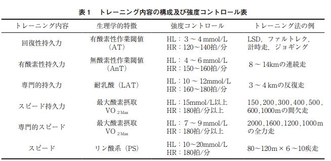 f:id:hagebo-zu5000m:20200512094122p:plain