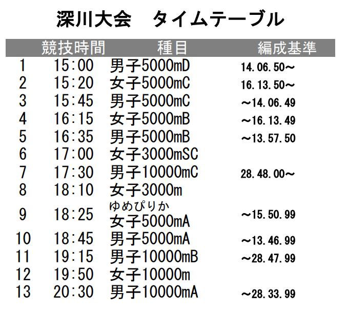 f:id:hagebo-zu5000m:20200708141107p:plain