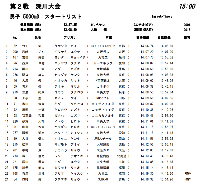 f:id:hagebo-zu5000m:20200708141550p:plain