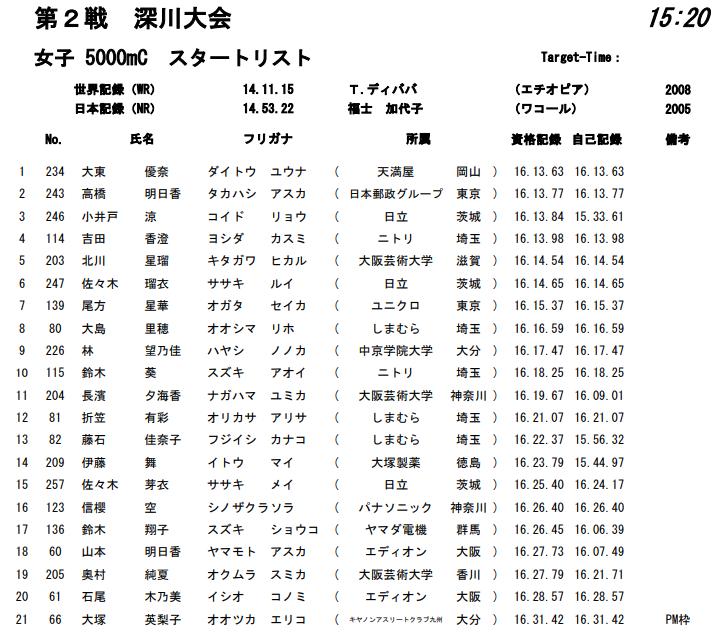 f:id:hagebo-zu5000m:20200708141603p:plain