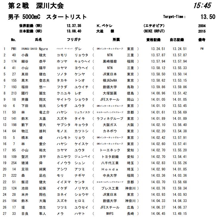 f:id:hagebo-zu5000m:20200708141615p:plain