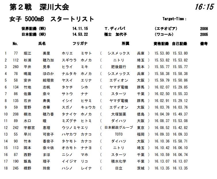 f:id:hagebo-zu5000m:20200708141627p:plain