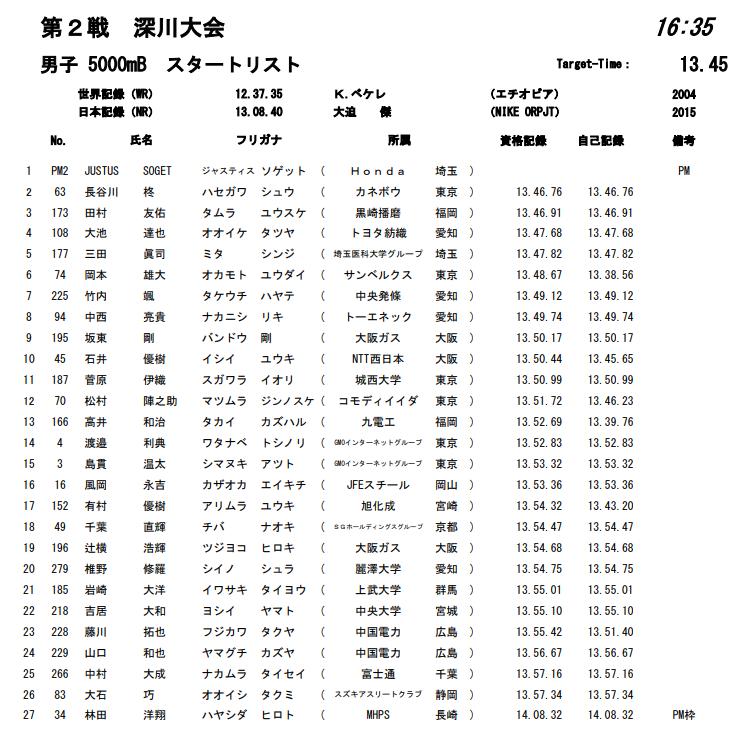 f:id:hagebo-zu5000m:20200708141651p:plain