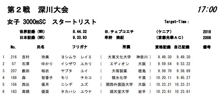 f:id:hagebo-zu5000m:20200708141702p:plain