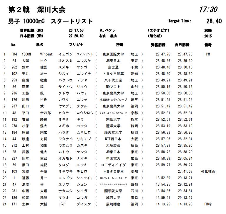 f:id:hagebo-zu5000m:20200708141712p:plain