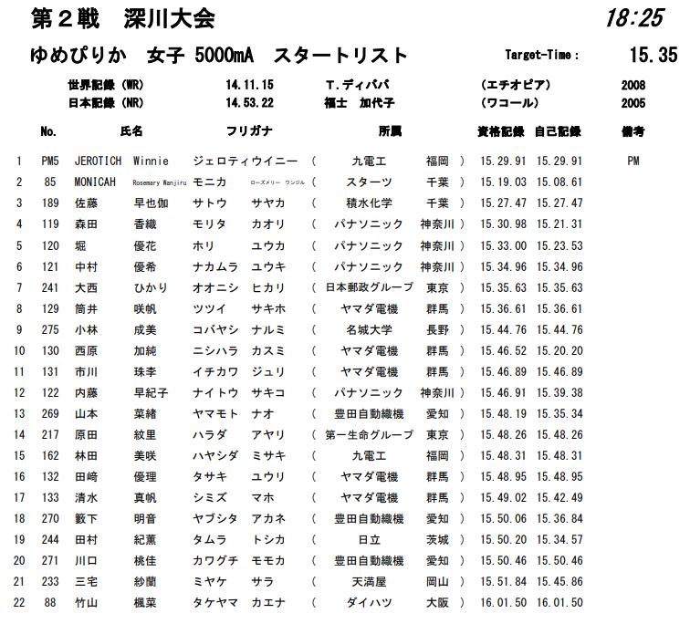 f:id:hagebo-zu5000m:20200708141743p:plain