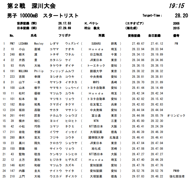 f:id:hagebo-zu5000m:20200708141833p:plain