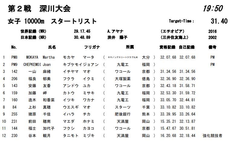 f:id:hagebo-zu5000m:20200708141857p:plain