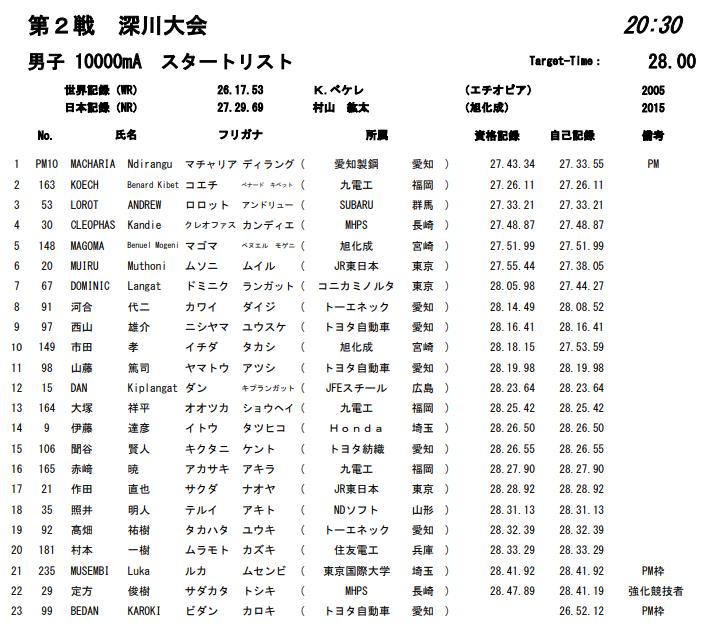 f:id:hagebo-zu5000m:20200708141908p:plain