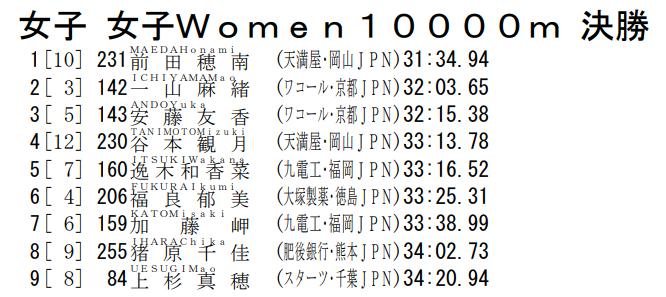 f:id:hagebo-zu5000m:20200709132835p:plain