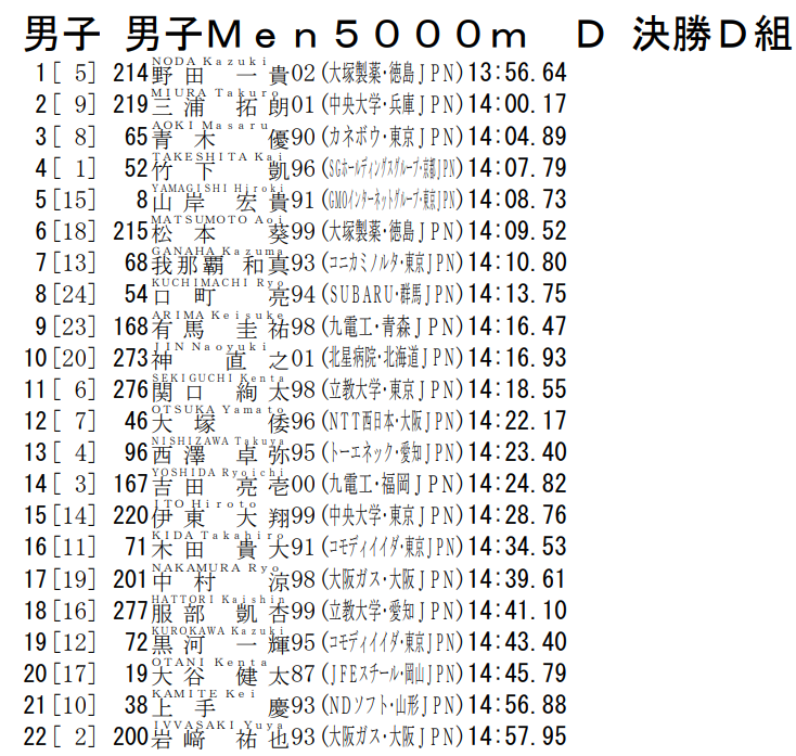 f:id:hagebo-zu5000m:20200709132857p:plain