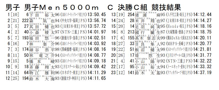 f:id:hagebo-zu5000m:20200709132917p:plain