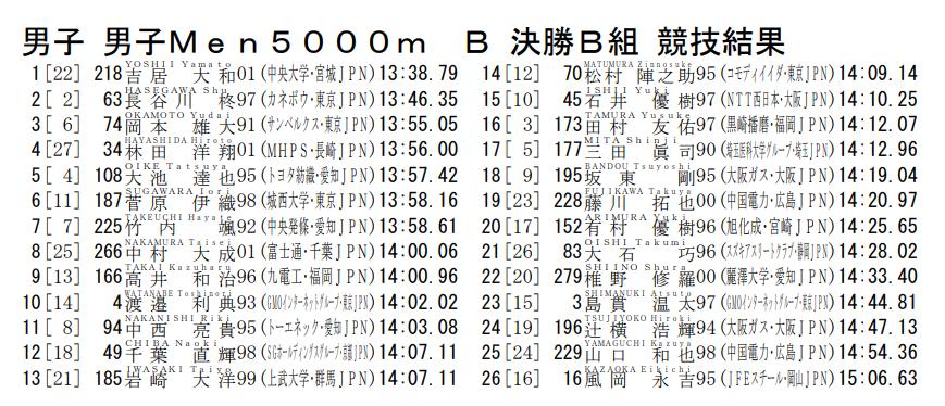 f:id:hagebo-zu5000m:20200709132942p:plain