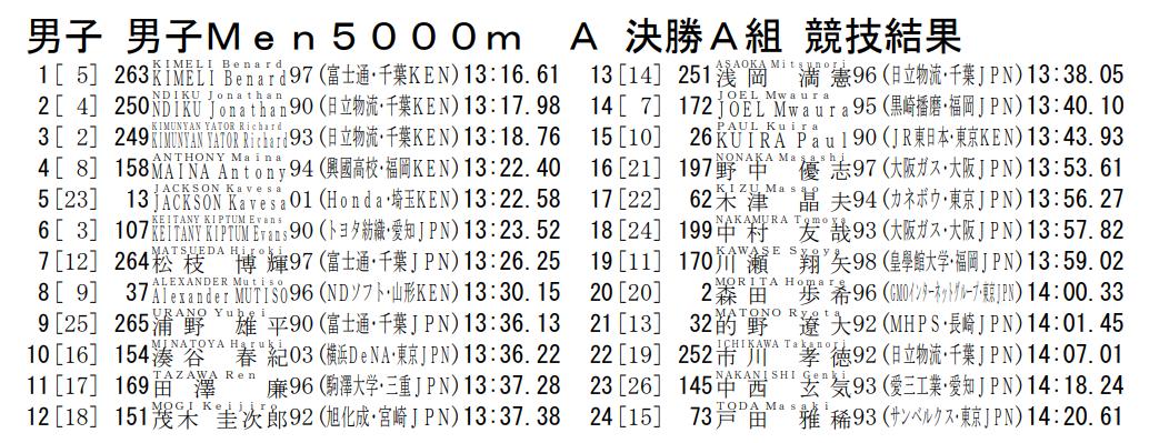f:id:hagebo-zu5000m:20200709133000p:plain