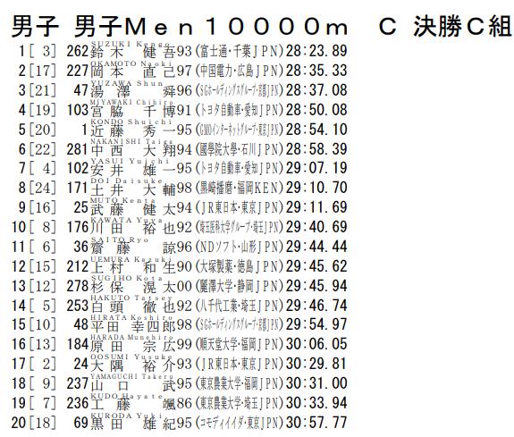 f:id:hagebo-zu5000m:20200709133015p:plain
