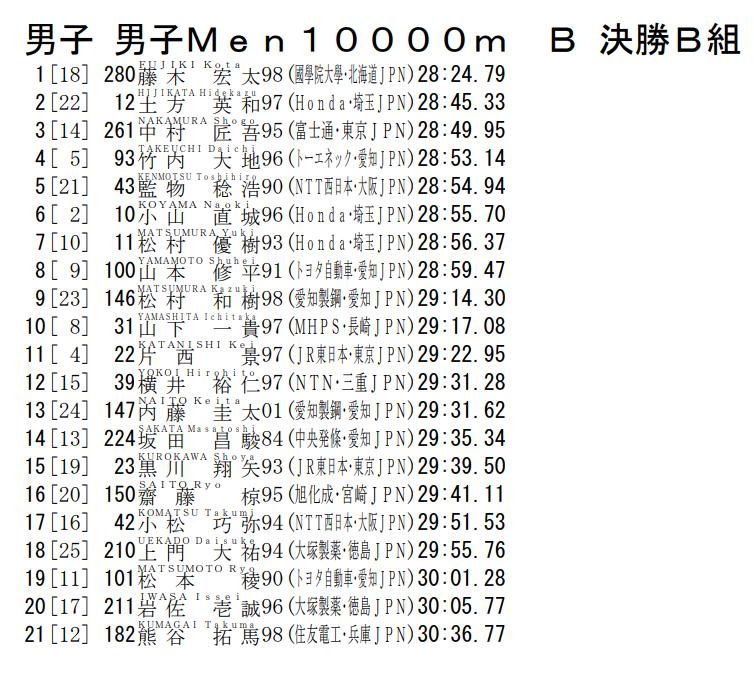 f:id:hagebo-zu5000m:20200709133032p:plain