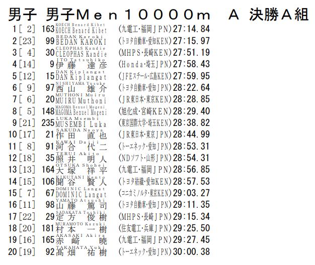 f:id:hagebo-zu5000m:20200709133105p:plain