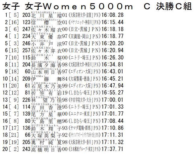 f:id:hagebo-zu5000m:20200709133202p:plain