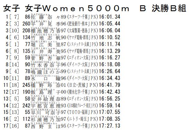 f:id:hagebo-zu5000m:20200709133223p:plain