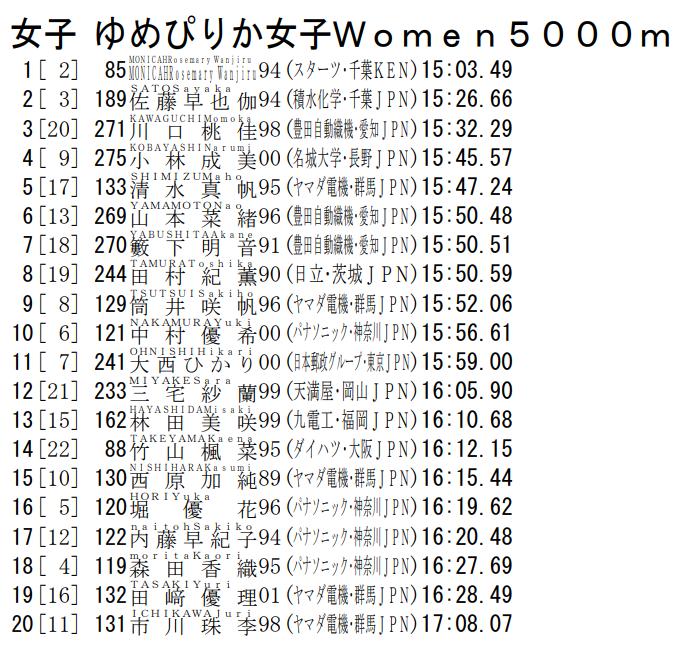 f:id:hagebo-zu5000m:20200709133236p:plain