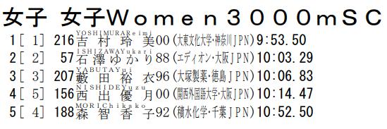 f:id:hagebo-zu5000m:20200709133301p:plain
