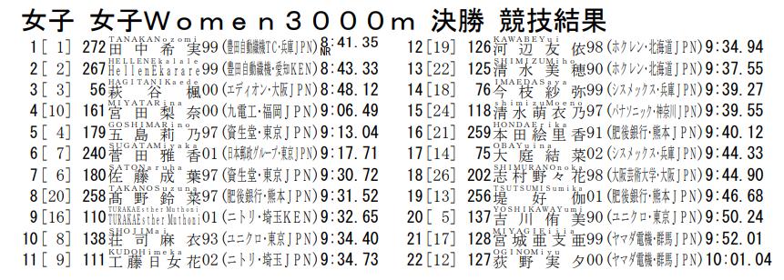 f:id:hagebo-zu5000m:20200709133356p:plain