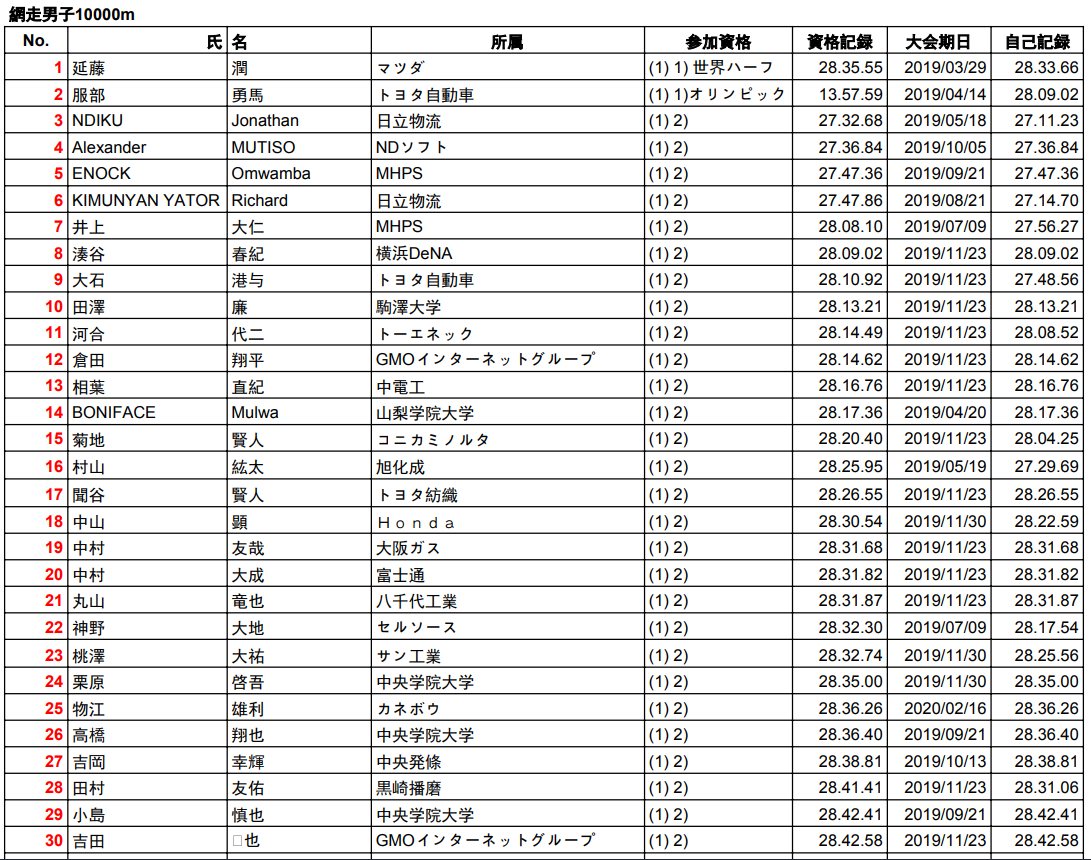 f:id:hagebo-zu5000m:20200709135107p:plain