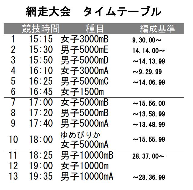 f:id:hagebo-zu5000m:20200715140918p:plain