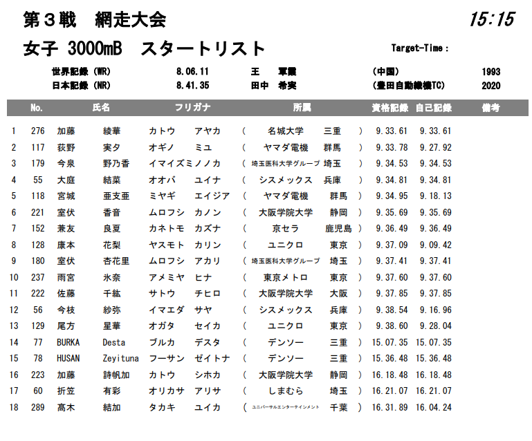 f:id:hagebo-zu5000m:20200715141135p:plain