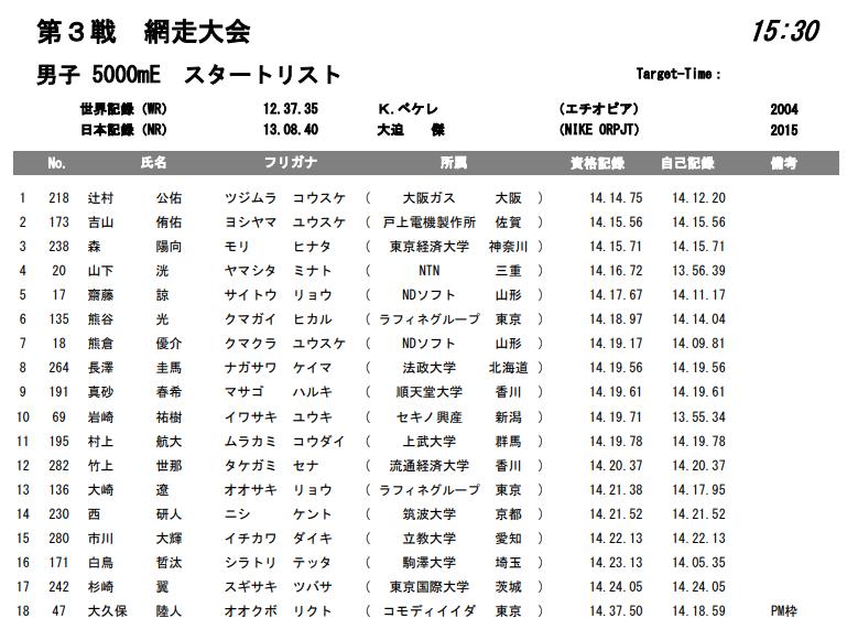 f:id:hagebo-zu5000m:20200715141218p:plain